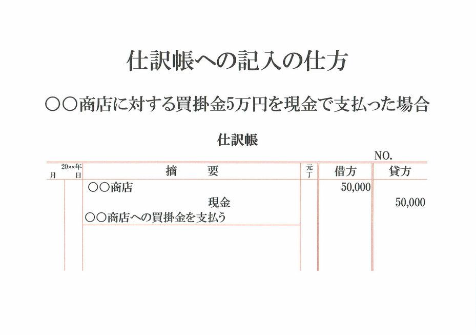 仕訳帳(○○商店・現金)