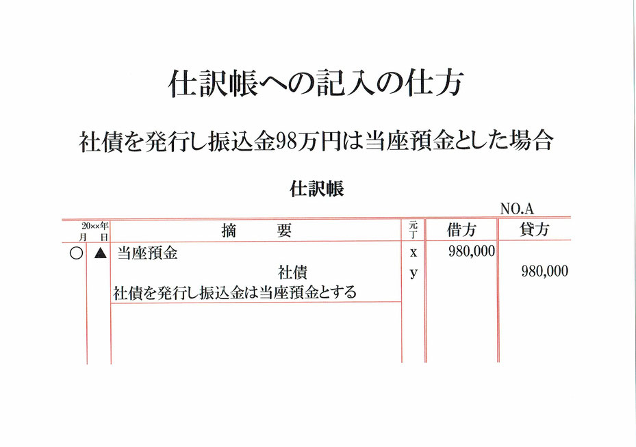 仕訳帳(当座預金・社債)