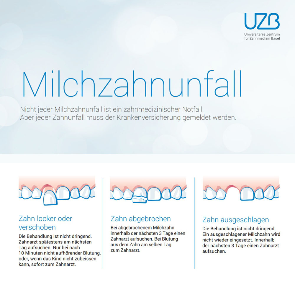 Milchzahnunfall- Informationsposter des Universitären Zentrums für Zahnmedizin Basel