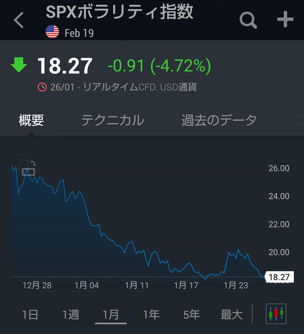 APXボラリティ指数(月間)