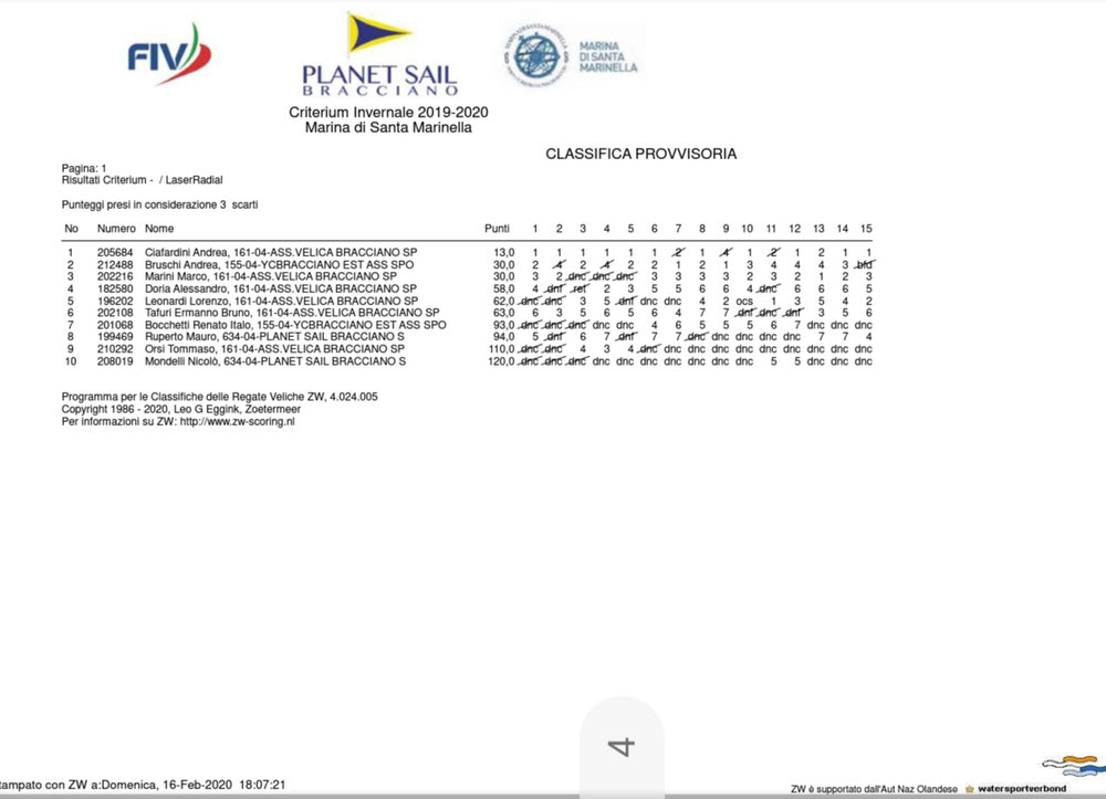 Classifica laser radial