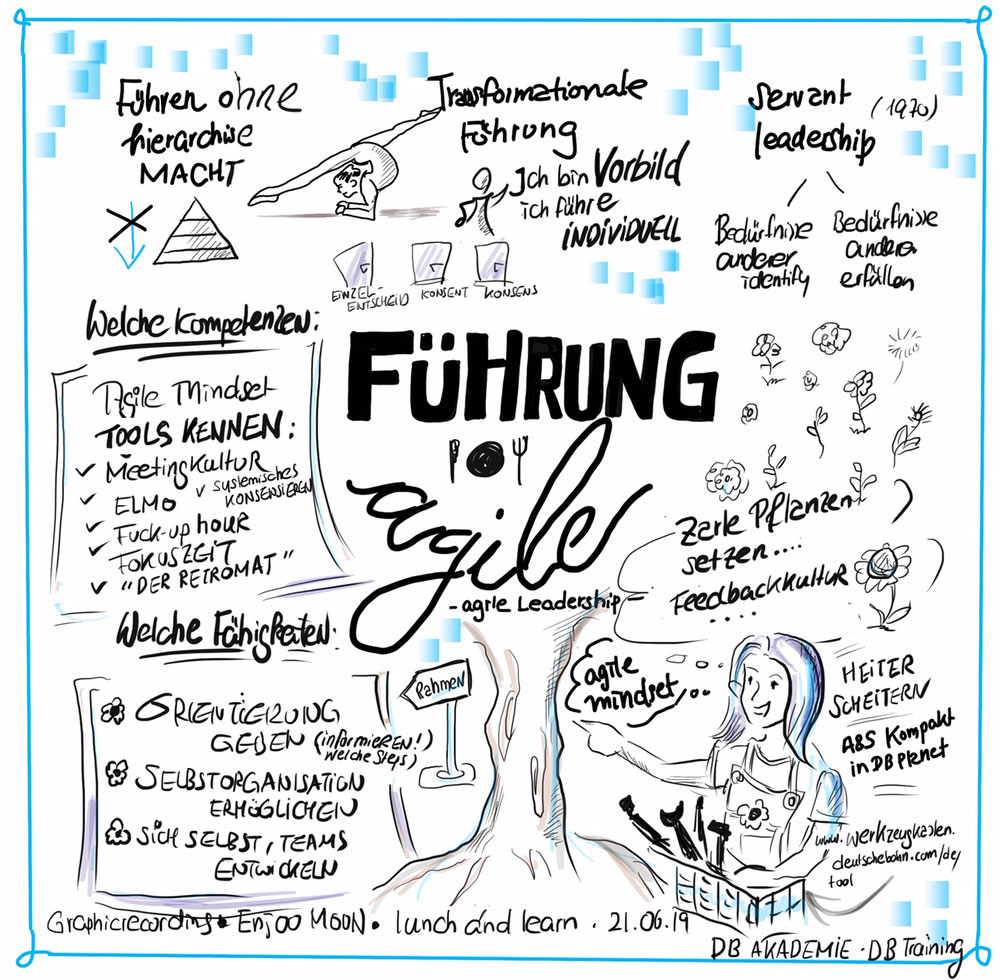 #agileleadership#Agileführung-Welchekompetenzen braucht man als agile Führungskraft? #Digitalgraphicrecording#60min.Frankfurt 2019