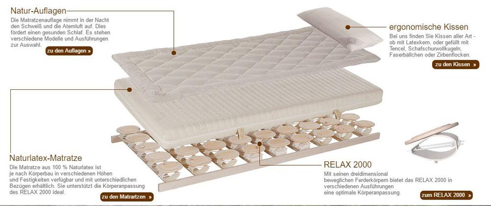Relax Bettystem oder Relax 2000 Schlafsystem für München beim Spezialisten für gesunden Schlaf in Sulzemoos