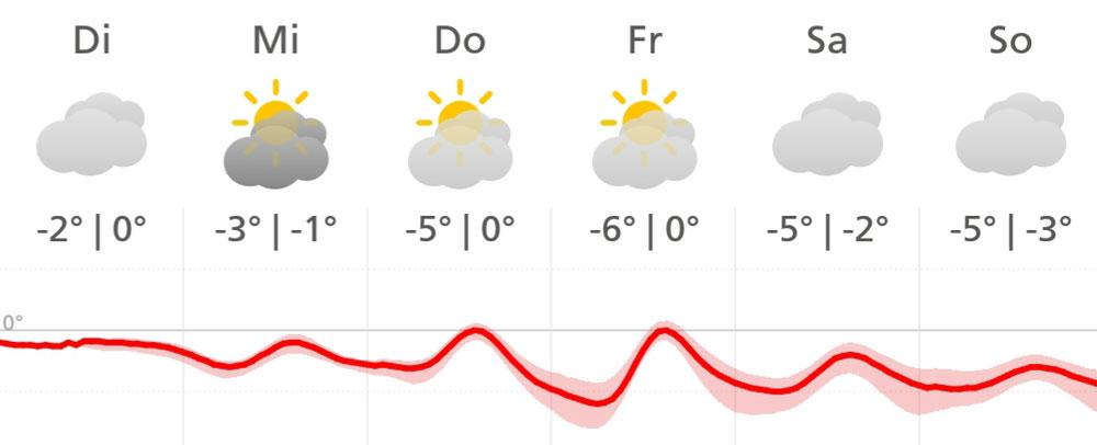 Kalte Nächte