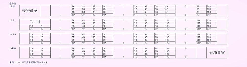通勤型座席指定車 座席指定図
