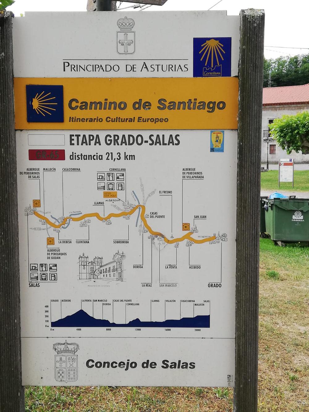 Tag 2 Grado bis Salas 25 km