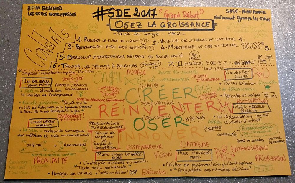 Sketchnote du grand débat #SDE2017