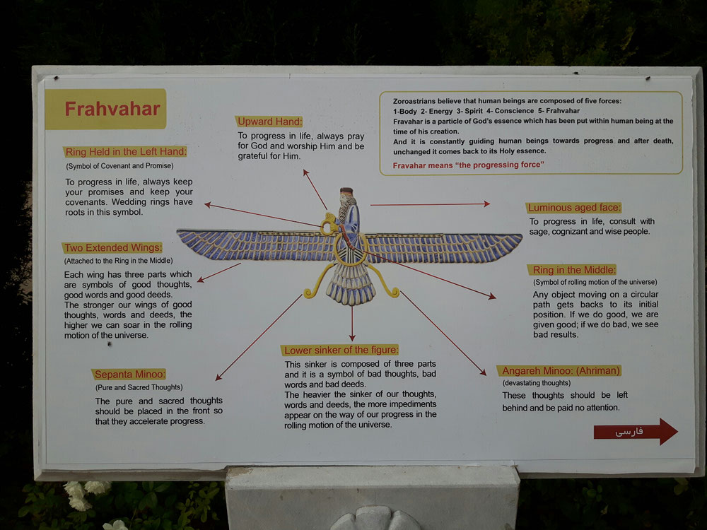 Das Zeichen der Zoroastiker, erklärt am Feuertempel