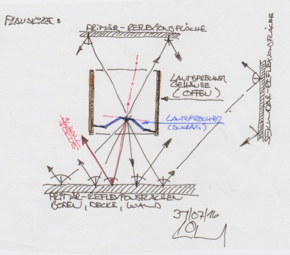 fuzzictube Skizze aus dem Patentantrag 2016