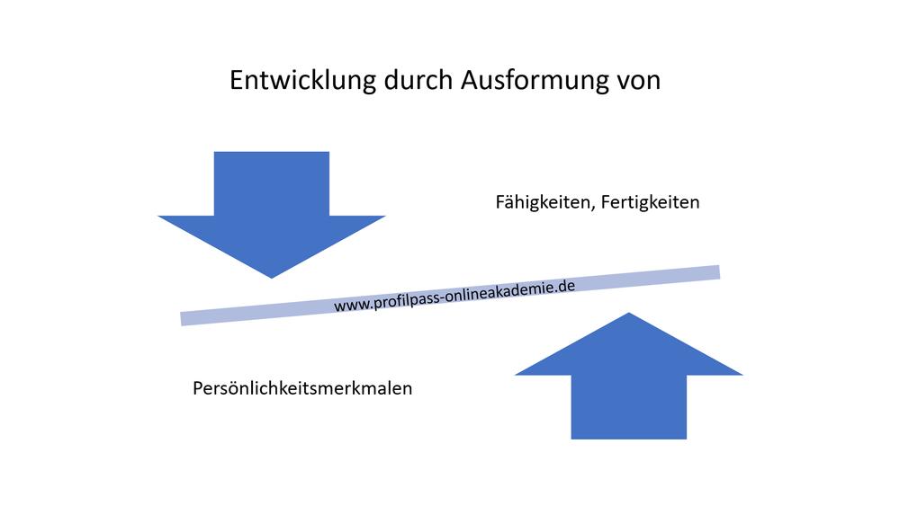 Grafik mit blauen Pfeilen
