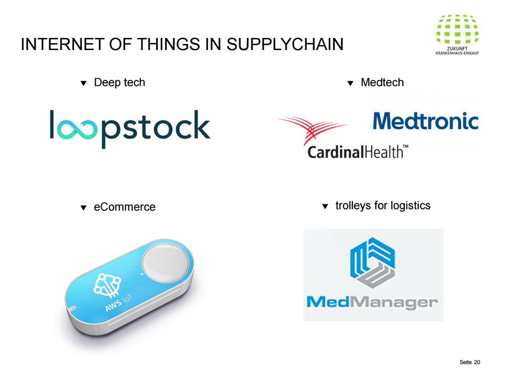 Hier beispielhaft einige Anbieter. Diese kommen aus ganz unterschiedlichen Richtungen (Technologie, Lieferanten, eCommerce, Mobiliar)