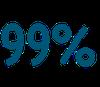 EdgeTech Spracherkennung: Dragon Professional für 99% Sprachgenauigkeit