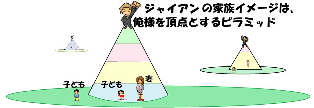 ボスの家庭観 by 夫婦円満コンサルタントR 中村はるみ