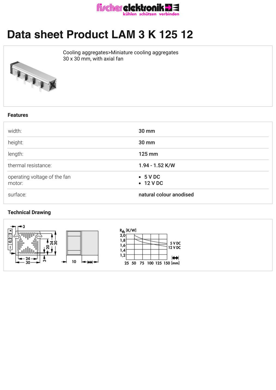 LAM 3 K 125 12 Fischer /フィッシャー 軸流ファン付 ヒートシンク