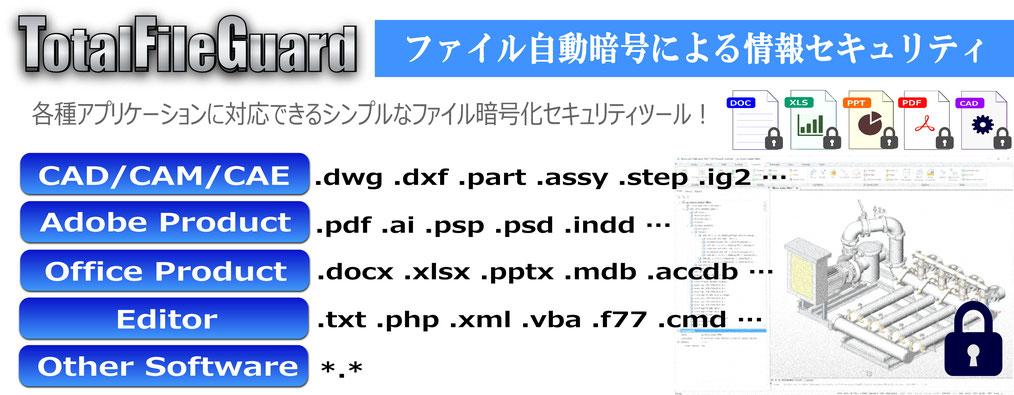 TotalFileGuard ファイル自動暗号による情報セキュリティ