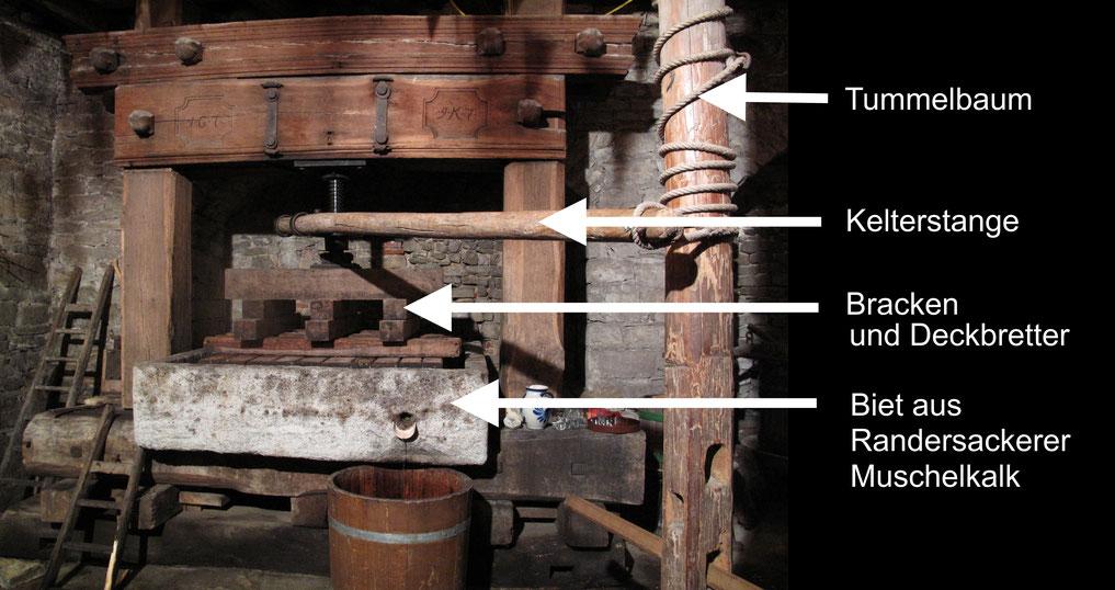 Erklärung historische Dockenkelter von 1797
