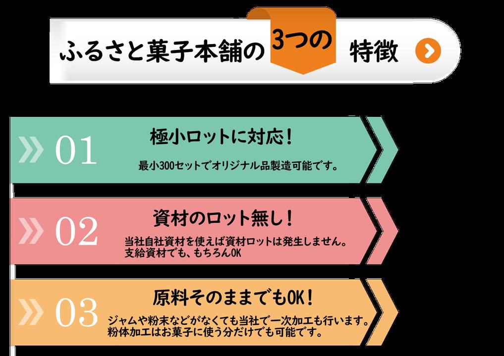 ふるさと菓子本舗 小ロット オリジナル 特徴