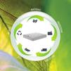 materassi materasso sfoderabile ferrara resina gel memory fresh memory soiabio feelHD manifattura falomo