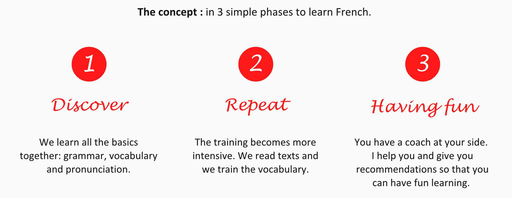 French learning online for beginners. Courses by videos with texts and grammar explanations. French learning online for beginners. Courses by videos with texts and grammar explanations. French learning online for beginners. French courses by videos