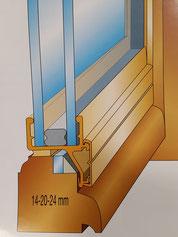 Atout SERVICE ANGERS, sélectionne une large gamme de double vitrage rénovation.
