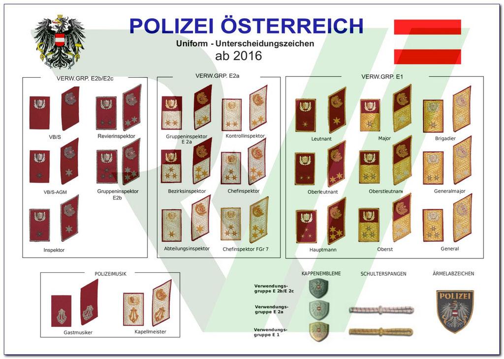 Dienstgrade Polizei österreich Vergleich Deutschland