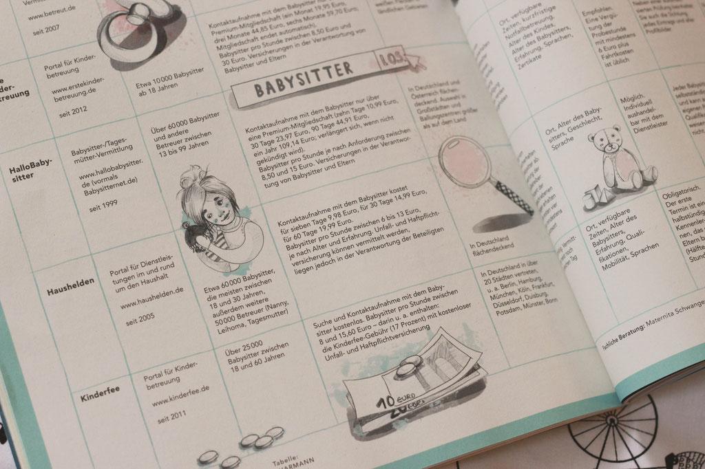 Editorial Illustration für die ELTERN 08/2015: Babysitter-Tabelle