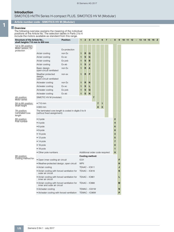 Siemens Katalog (D 84.1 / 1/8): Artikelnummernschlüssel Übersicht © Siemens AG 2020, Alle Rechte vorbehalten