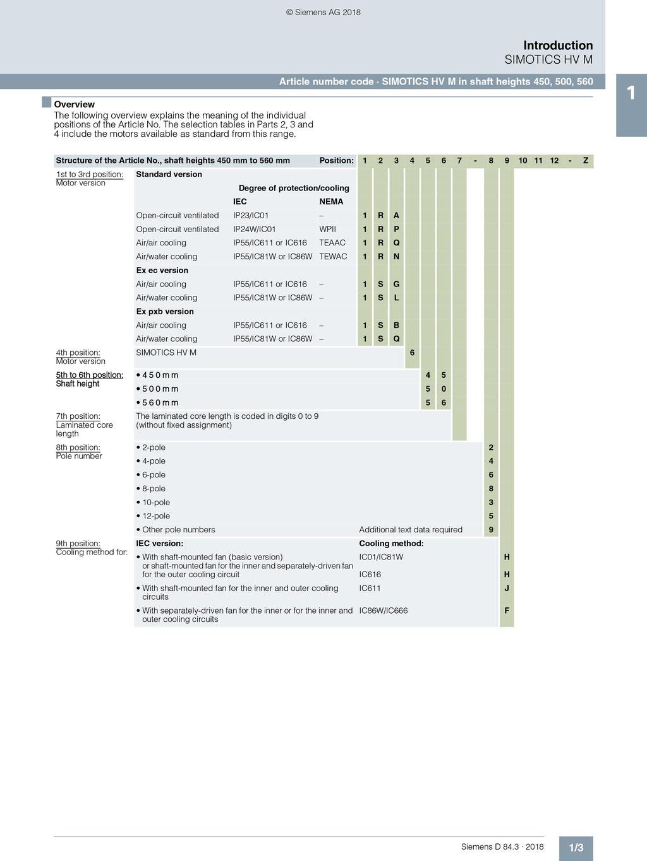 Siemens Katalog (D 84.3 / 1/3): Artikelnummernschlüssel Übersicht © Siemens AG 2020, Alle Rechte vorbehalten