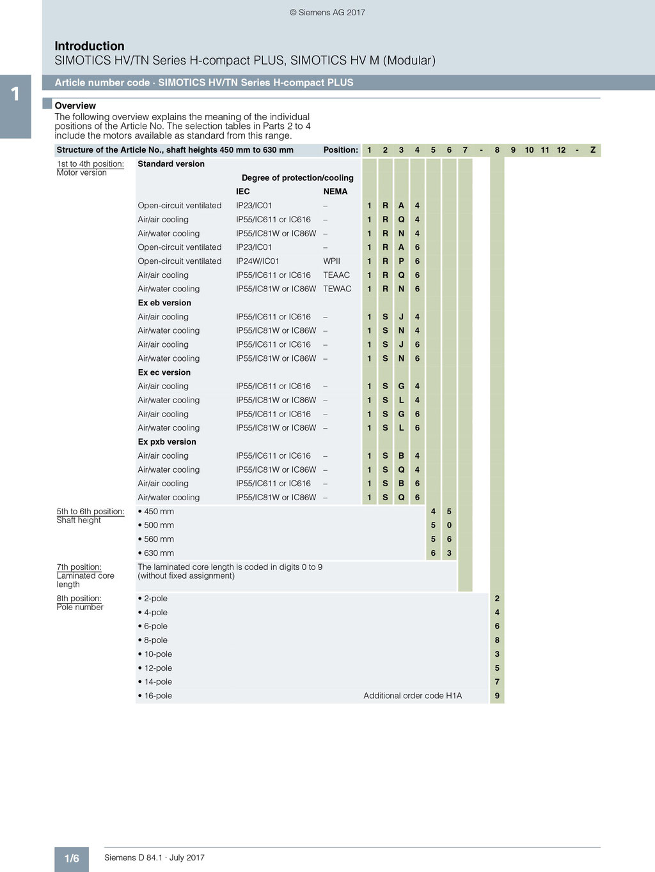 Siemens Katalog (D 84.1 / 1/6): Artikelnummernschlüssel Übersicht © Siemens AG 2020, Alle Rechte vorbehalten