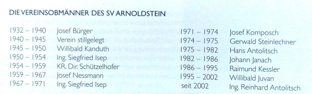 Die Obmänner seit 1932