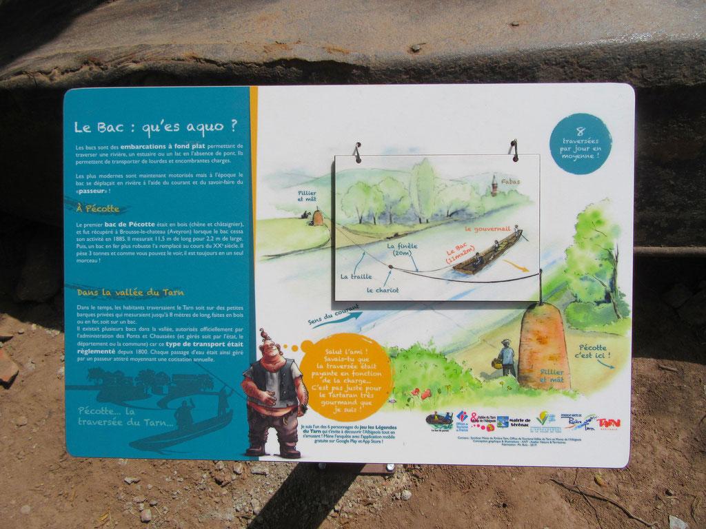 panneaux pédagogiques, ludique, pivotant, patrimoine,  rivière, bac, illustrations