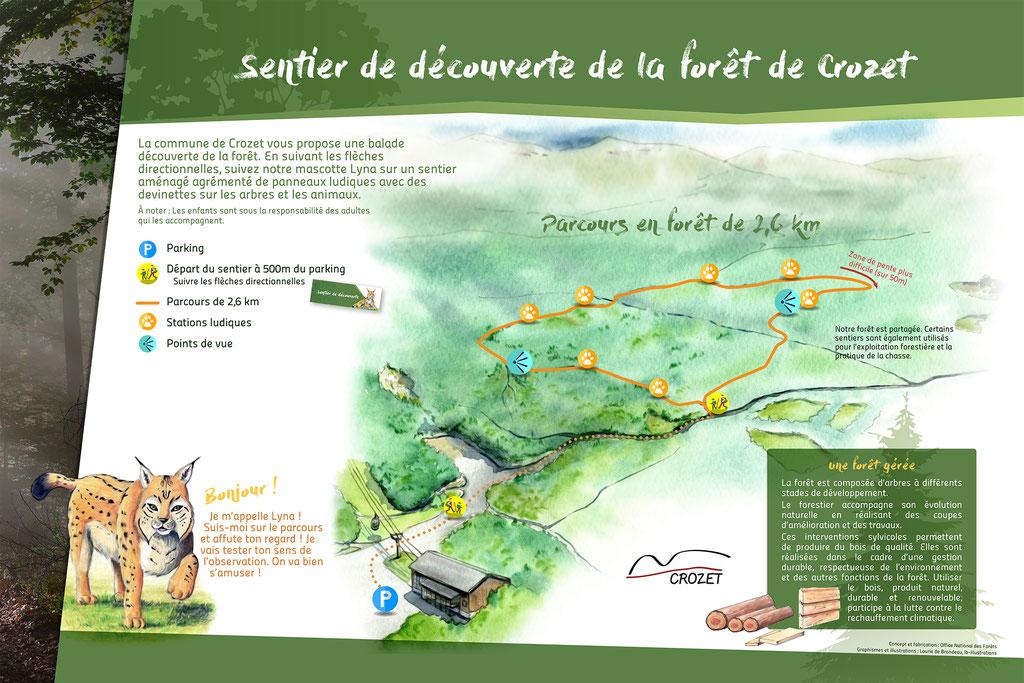 panneau pédagogique, sentier, randonnée, forêt, nature, biodiversité, sensibilisation