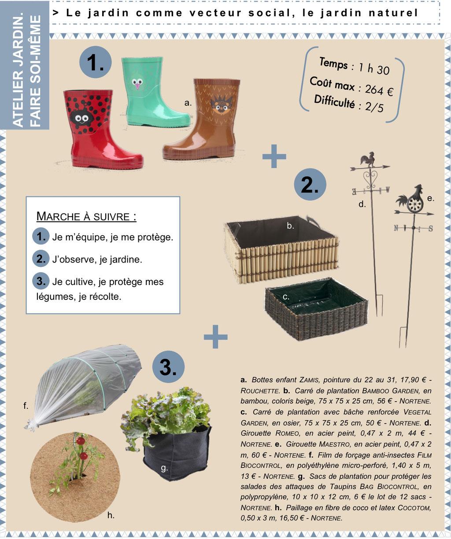 Atelier Jardin - Faire soi-même - Le Jardin naturel - ArchiTendances à Jardins, Jardin 2017