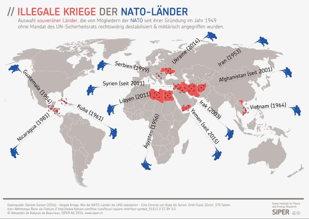 llegale Kriege der NATO-Länder seit ihrer Gründung im Jahr 1949