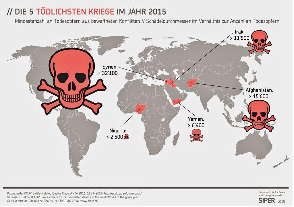 Die 5 tödlichsten Kriege im Jahr 2015