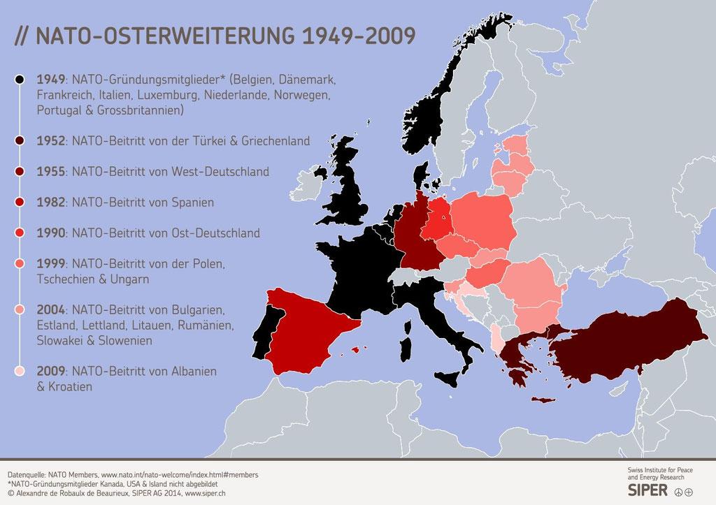 NATO-Osterweiterung 1949-2009