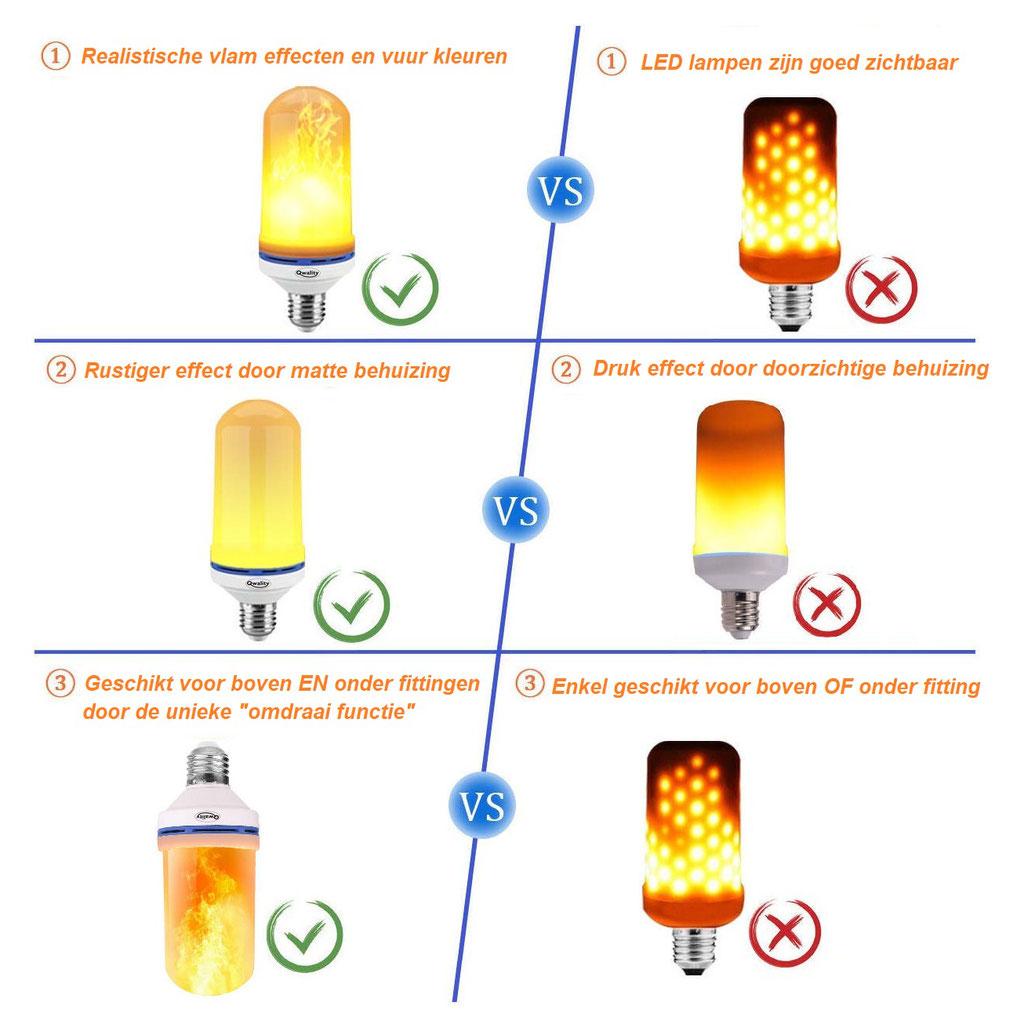 Vuurlamp Firelamp Vuur LED lamp Decoratie verlichting romantisch simulatie gezellig