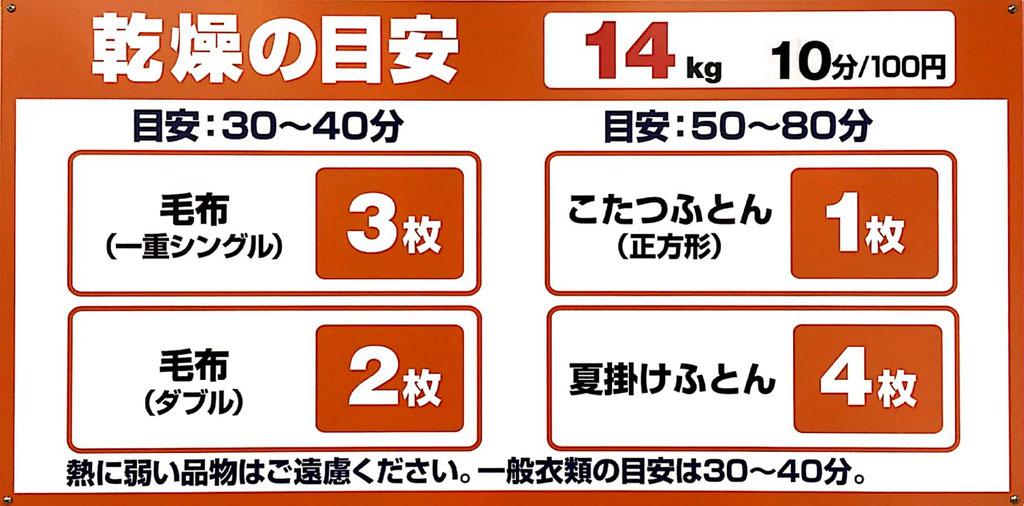 乾燥の目安(14kg 10分/100円)