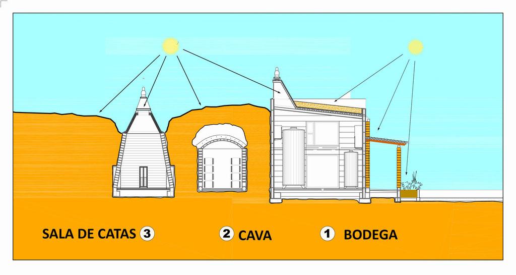 Elementos de control climatico