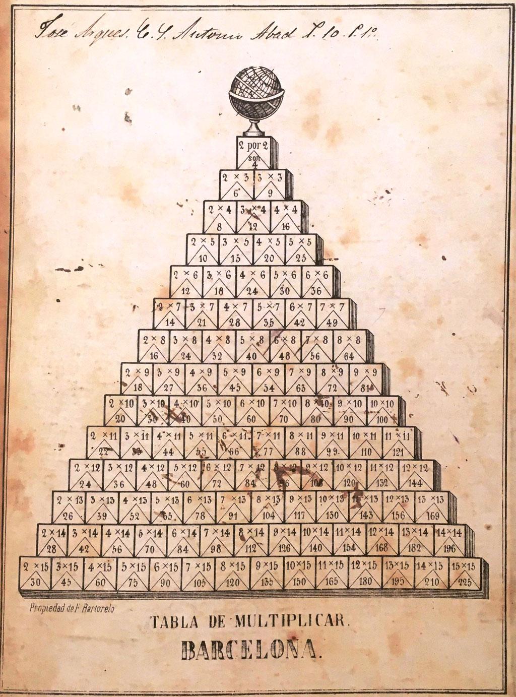 Tabla de Multiplicar, propiedad de F. Bartorelo, Barcelona, hacia 1900, 15x22 cm