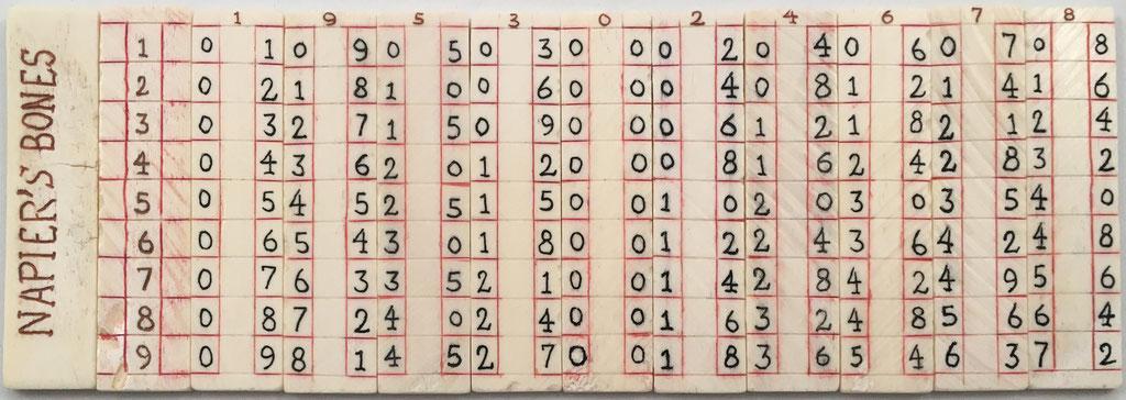 Ábaco multiplicativo de NAPIER, 12 varillas planas (2 caras) de 1.7x7 cm. Diseño: cuadros horizontales (sin diagonal), ascendente hacia abajo