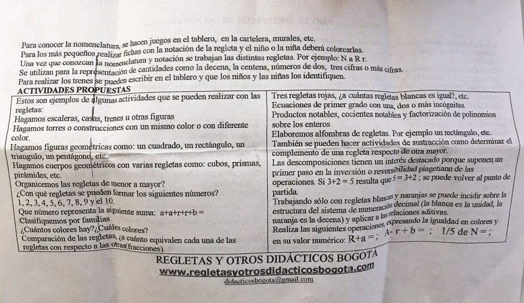 Reverso del folleto de instrucciones