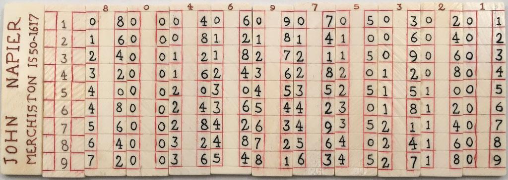 Reverso del ábaco multiplicativo de NAPIER, 12 varillas de 1.7x7 cm, la suma de los dígitos de las dos caras es siempre 9