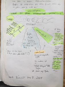 Eigene Aufzeichnungen zu Video Birkenbihl Tagesseminar Schweiz 2009