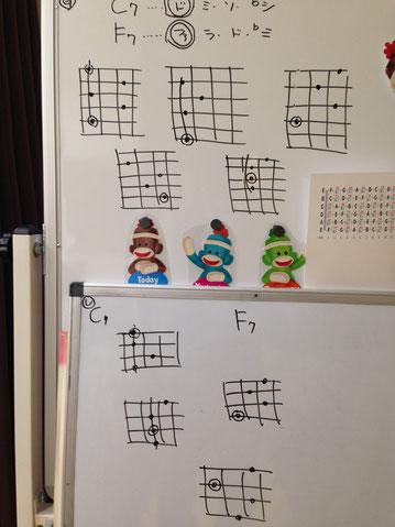 森充ギター教室ゆるジャズの会♬ドミナントセブンスコードのフォームお勉強