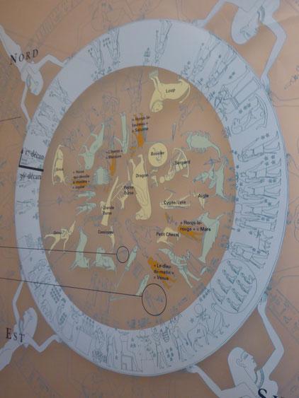 Zodiak van Dendera - groene figuren zijn sterrenbeelden. Steenbok/ Visgeit rechtsonder in het zuiden, Waterman 'wandelt' met een vis; de volgorde is met de klok mee.