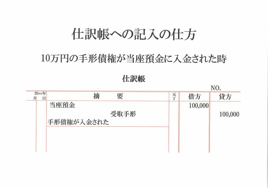 仕訳帳(当座預金・受取手形)