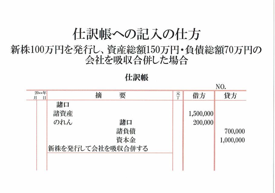 仕訳帳(諸資産・のれん・諸負債・資本金)