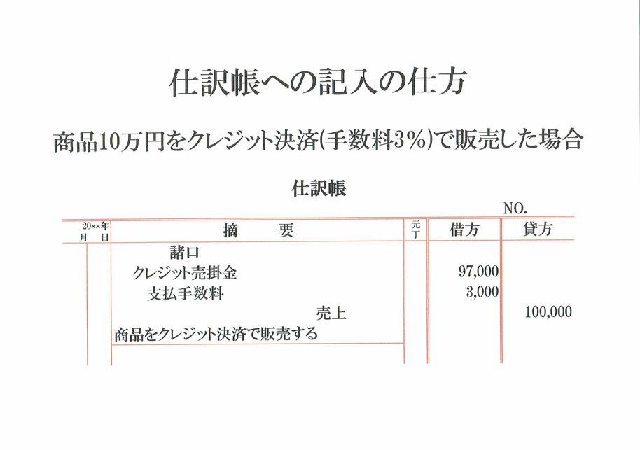仕訳帳(クレジット売掛金・支払手数料・売上)