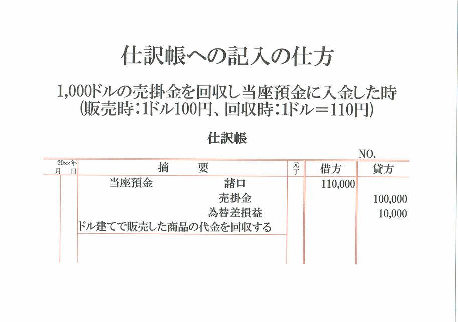 仕訳帳(当座預金・売掛金・為替差損益)